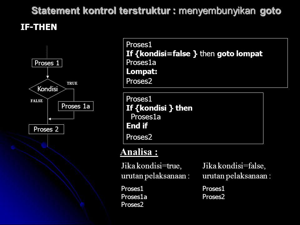 Statement kontrol terstruktur : menyembunyikan goto