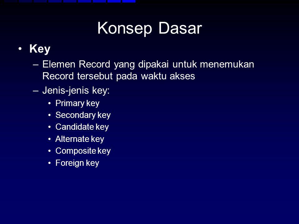 Konsep Dasar Key. Elemen Record yang dipakai untuk menemukan Record tersebut pada waktu akses. Jenis-jenis key: