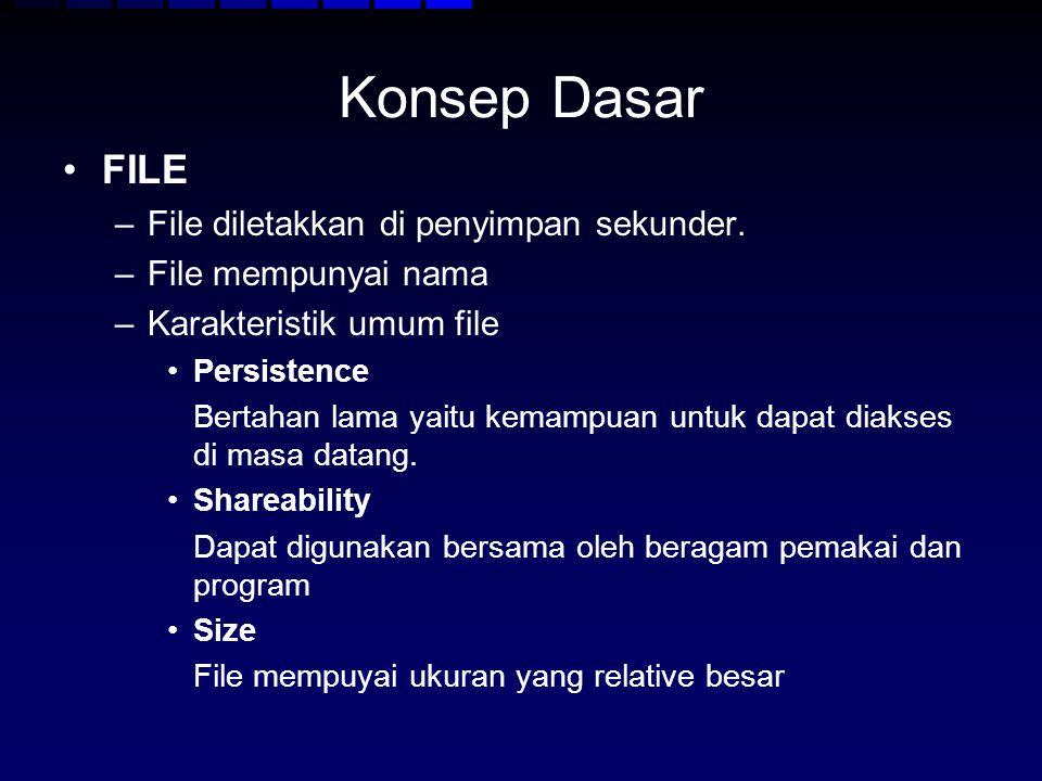 Konsep Dasar FILE File diletakkan di penyimpan sekunder.