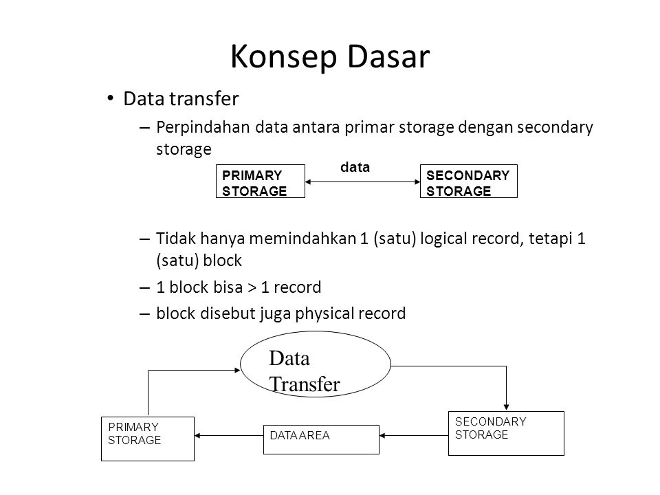 Konsep Dasar Data transfer Data Transfer