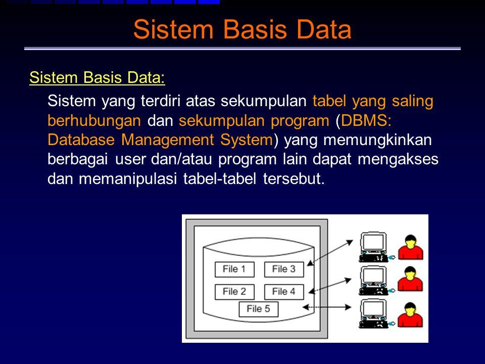 Sistem Basis Data Sistem Basis Data: