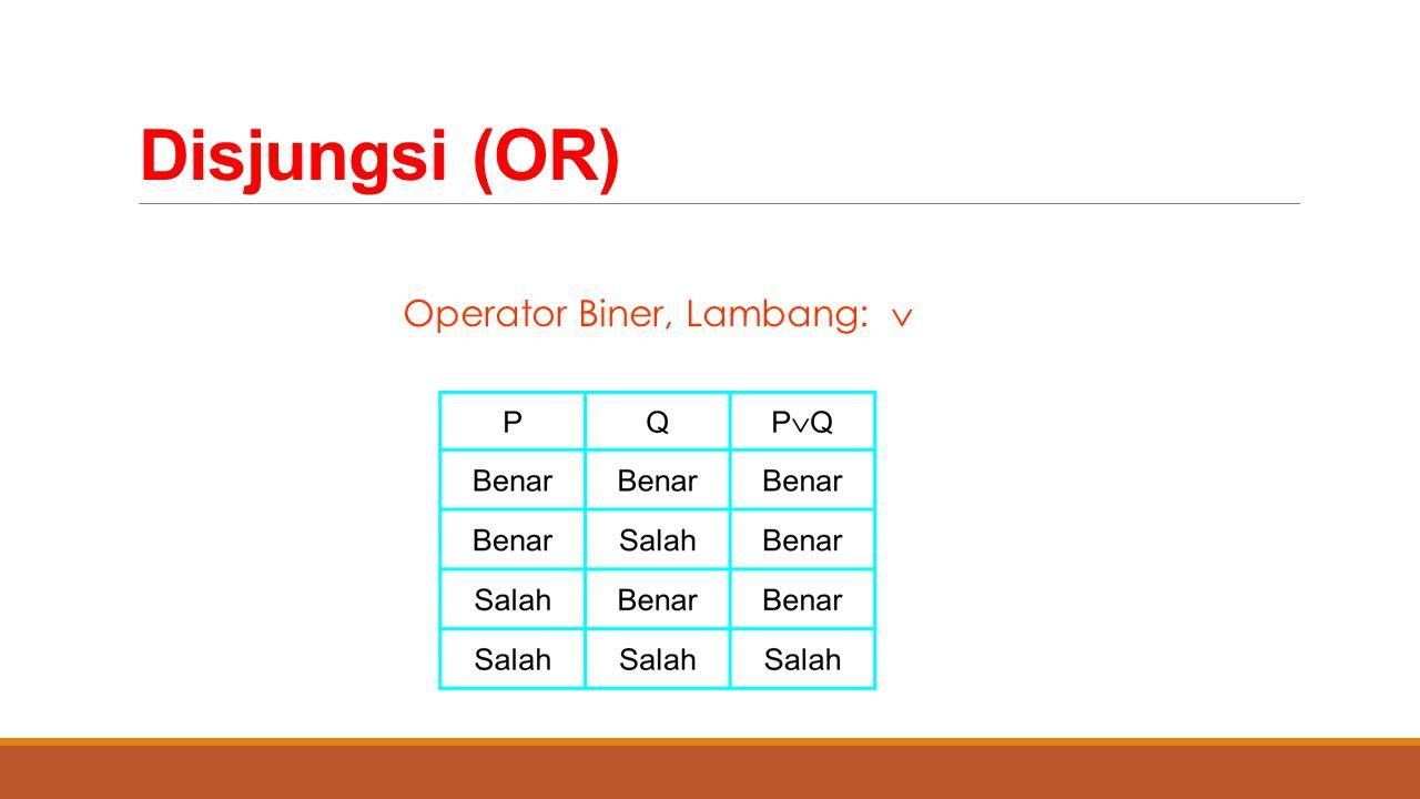 Operator Biner, Lambang: 