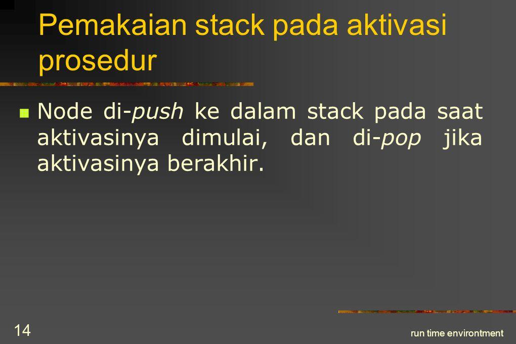 Pemakaian stack pada aktivasi prosedur