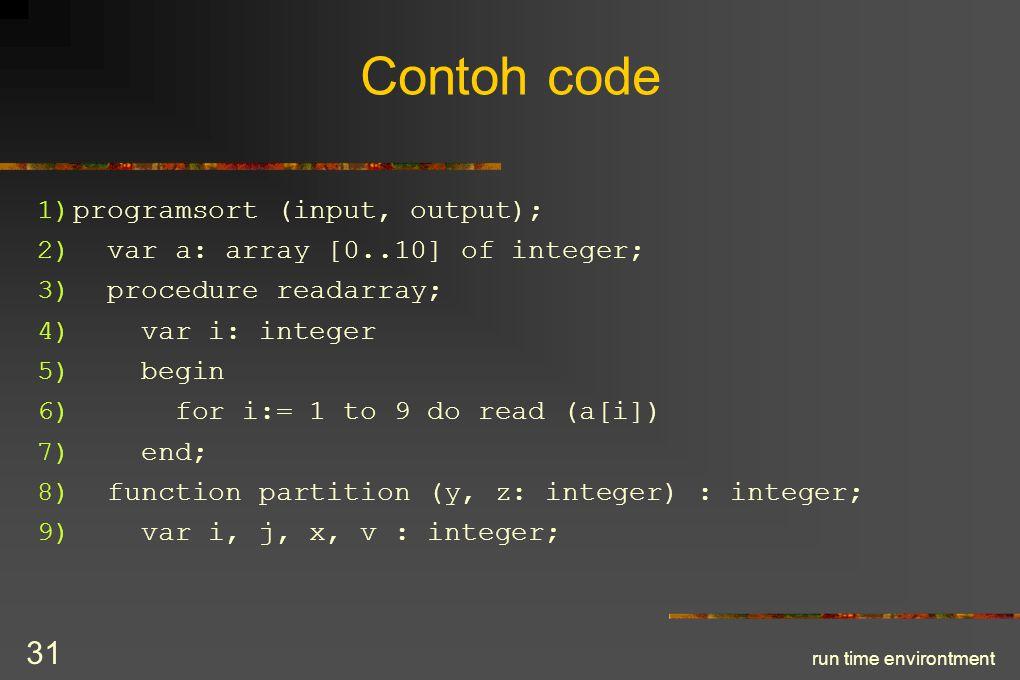 Contoh code programsort (input, output);