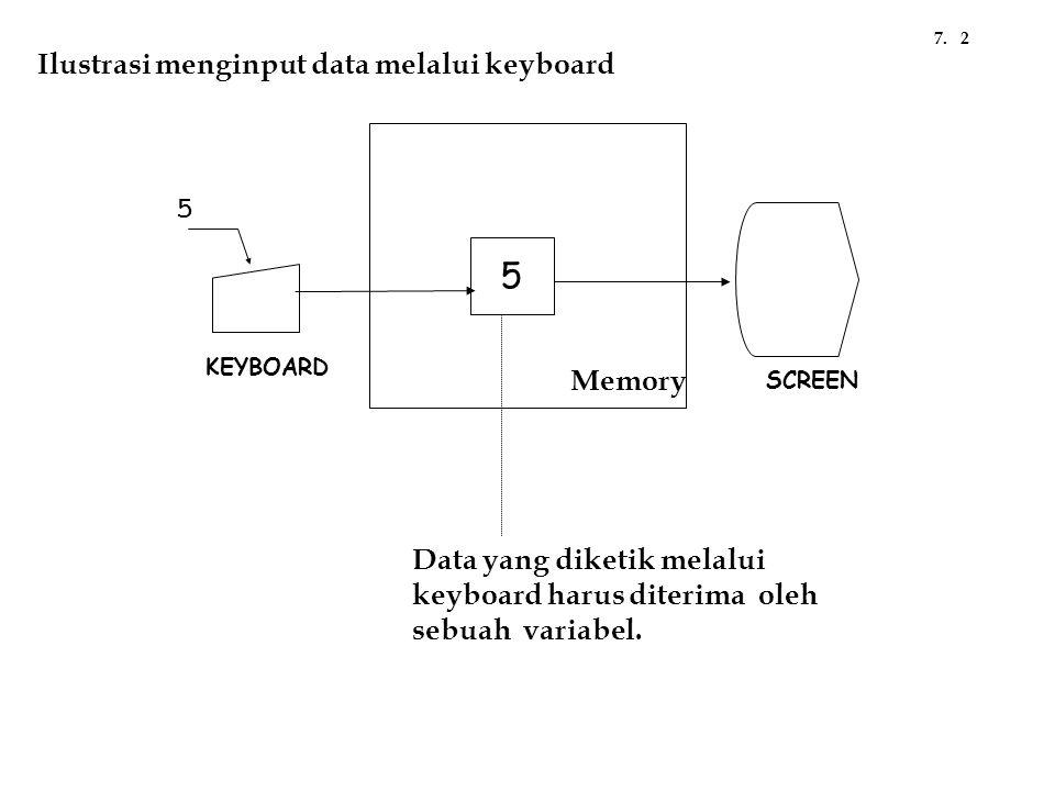 5 Ilustrasi menginput data melalui keyboard 5 Memory