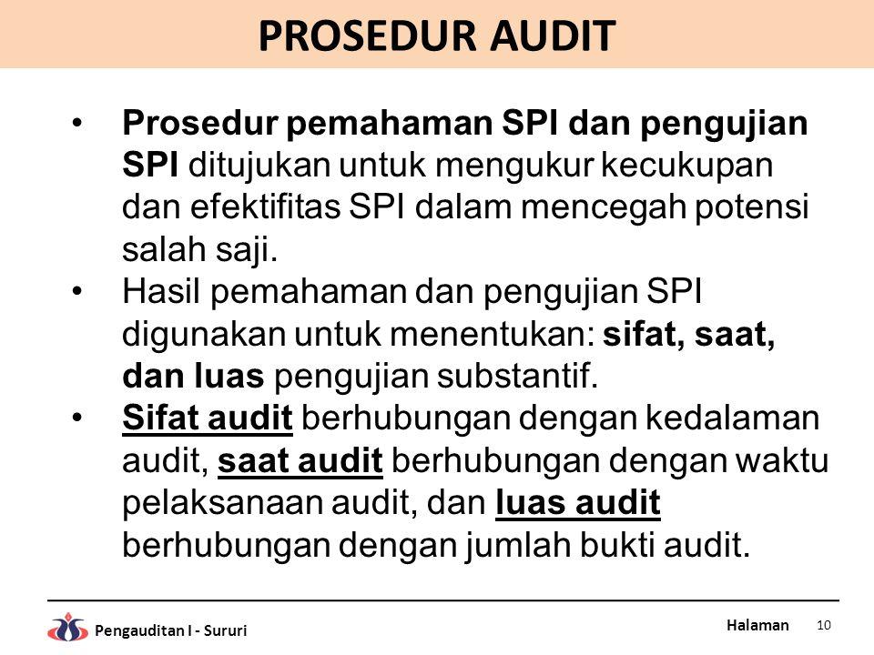 PROSEDUR AUDIT Prosedur pemahaman SPI dan pengujian SPI ditujukan untuk mengukur kecukupan dan efektifitas SPI dalam mencegah potensi salah saji.