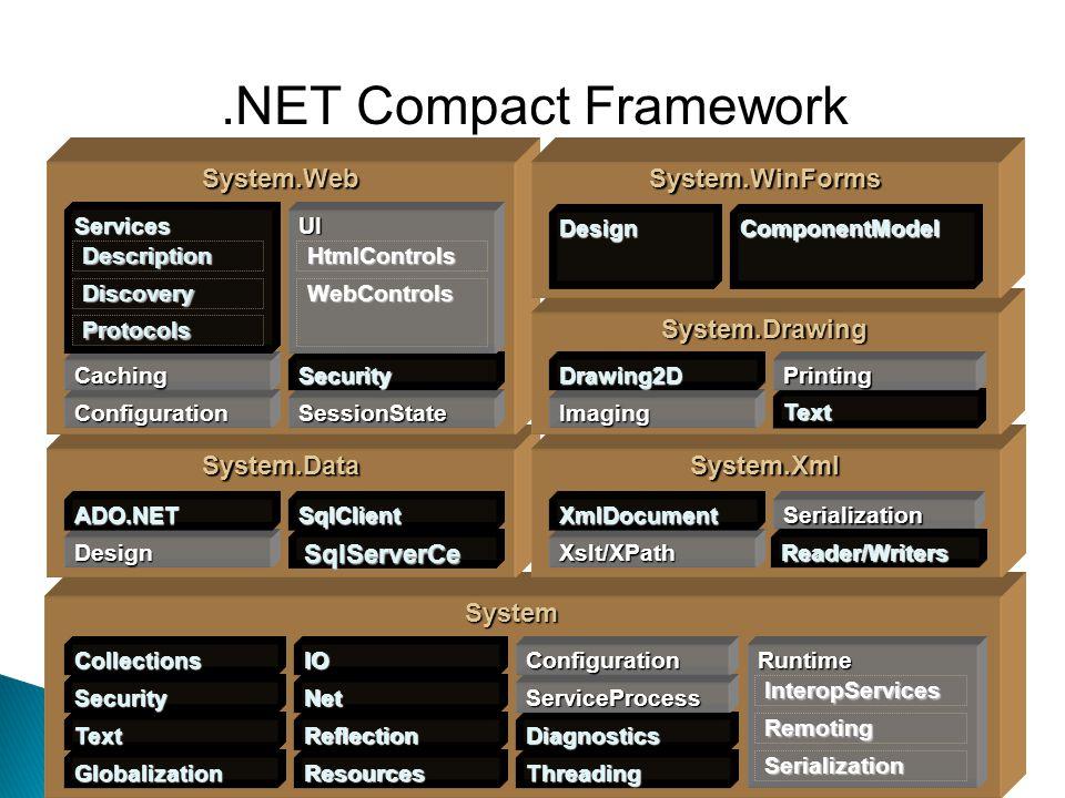.NET Compact Framework System System.Data System.Xml System.Web