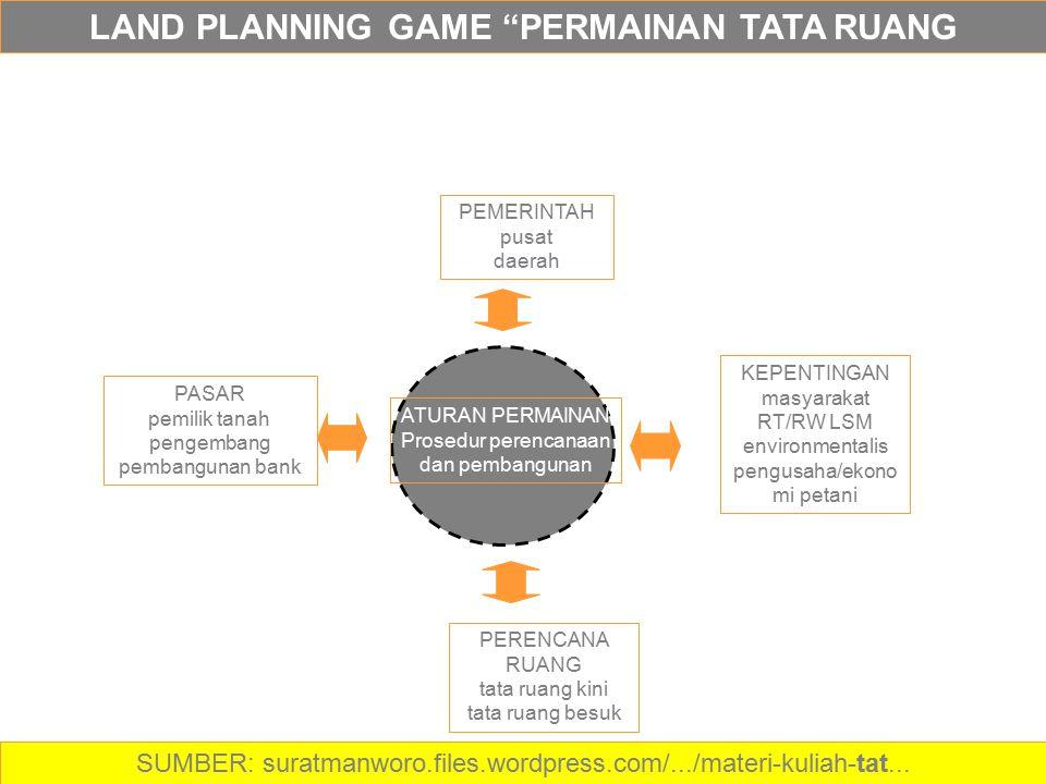 LAND PLANNING GAME PERMAINAN TATA RUANG
