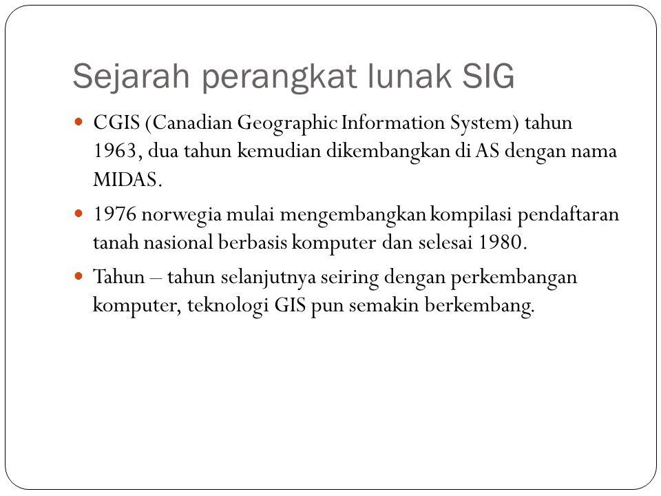 Sejarah perangkat lunak SIG