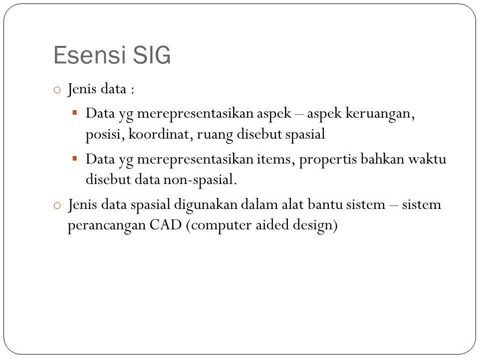 Esensi SIG Jenis data : Data yg merepresentasikan aspek – aspek keruangan, posisi, koordinat, ruang disebut spasial.