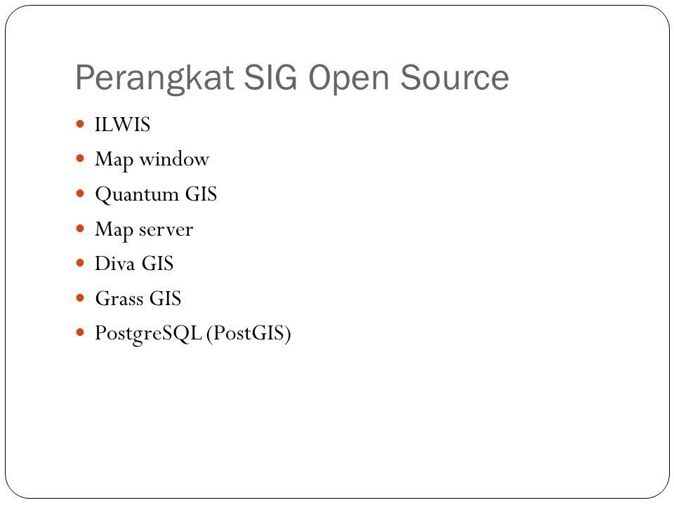 Perangkat SIG Open Source