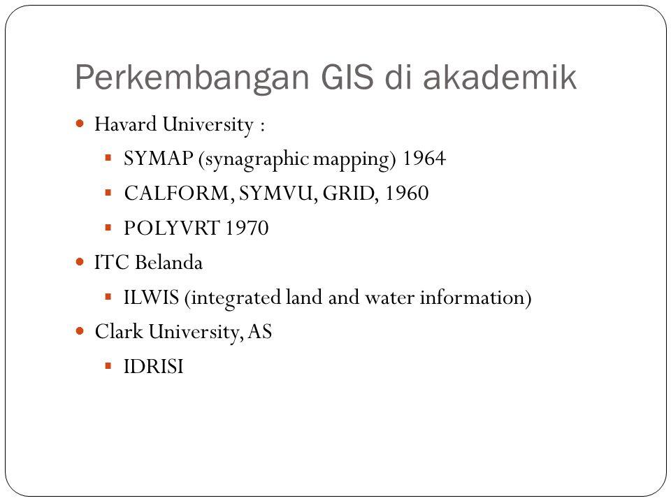 Perkembangan GIS di akademik