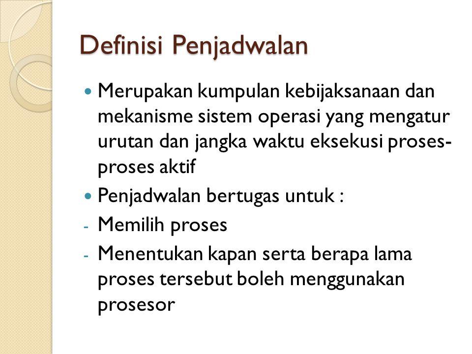 Definisi Penjadwalan