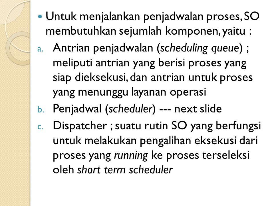 Untuk menjalankan penjadwalan proses, SO membutuhkan sejumlah komponen, yaitu :