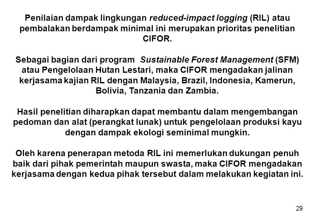 Penilaian dampak lingkungan reduced-impact logging (RIL) atau pembalakan berdampak minimal ini merupakan prioritas penelitian CIFOR.