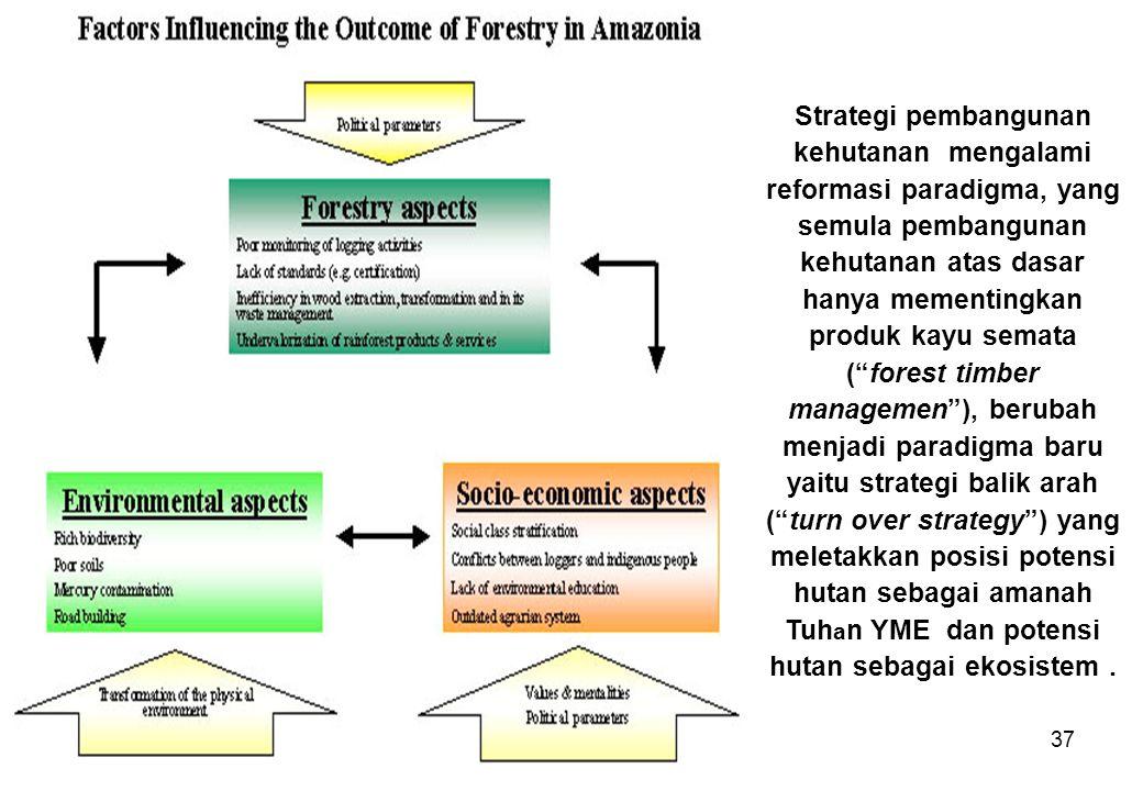 Strategi pembangunan kehutanan mengalami reformasi paradigma, yang semula pembangunan kehutanan atas dasar hanya mementingkan produk kayu semata ( forest timber managemen ), berubah menjadi paradigma baru yaitu strategi balik arah ( turn over strategy ) yang meletakkan posisi potensi hutan sebagai amanah Tuhan YME dan potensi hutan sebagai ekosistem .