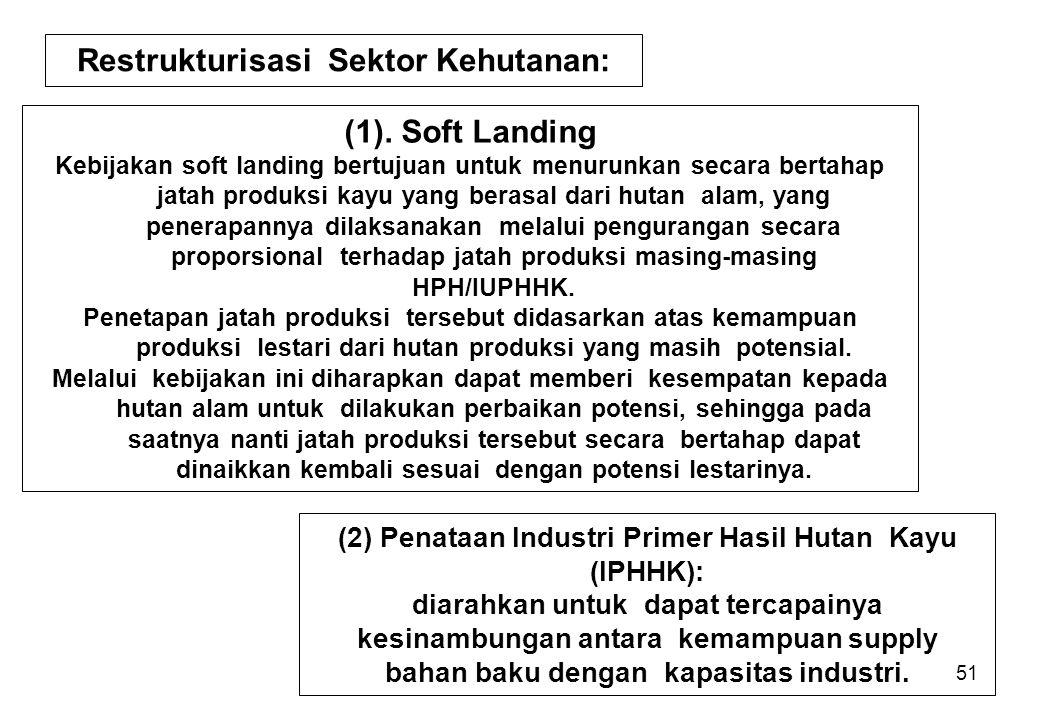 Restrukturisasi Sektor Kehutanan: (1). Soft Landing