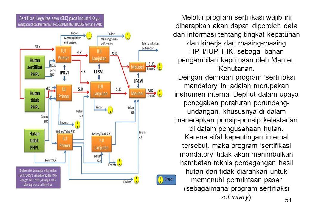 Melalui program sertifikasi wajib ini diharapkan akan dapat diperoleh data dan informasi tentang tingkat kepatuhan dan kinerja dari masing-masing HPH/IUPHHK, sebagai bahan pengambilan keputusan oleh Menteri Kehutanan.