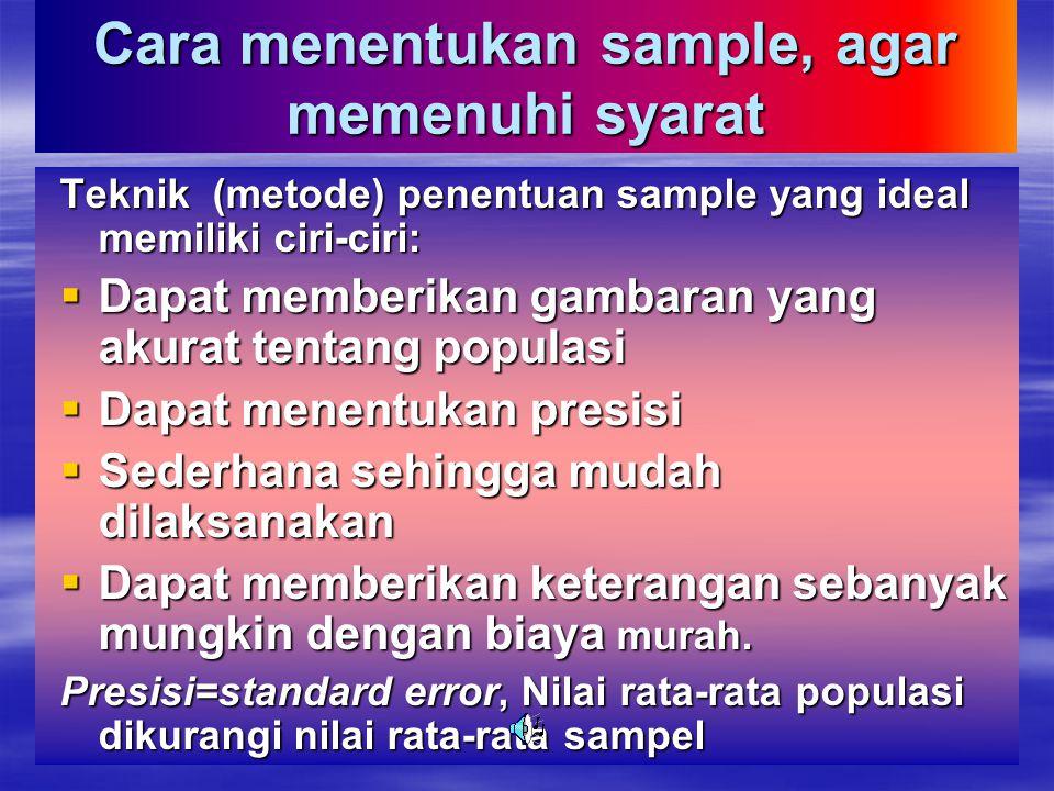 Cara menentukan sample, agar memenuhi syarat