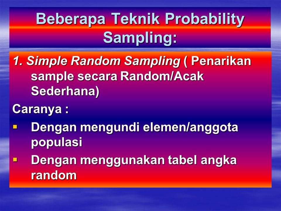 Beberapa Teknik Probability Sampling:
