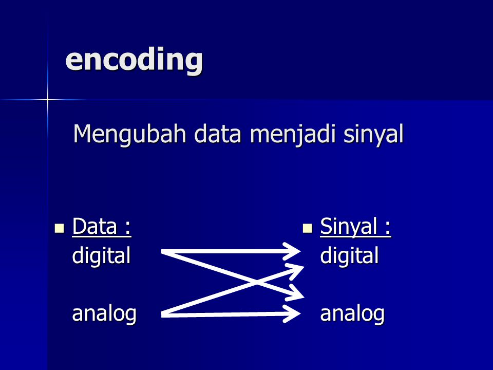 encoding Mengubah data menjadi sinyal Data : digital analog Sinyal :