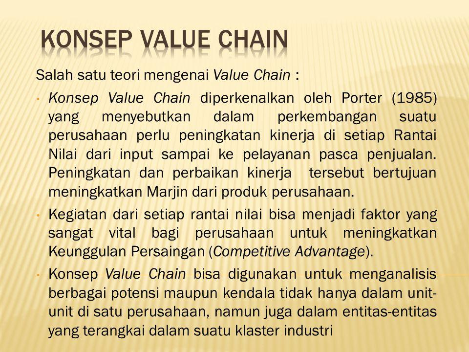 KONSEP VALUE CHAIN Salah satu teori mengenai Value Chain :