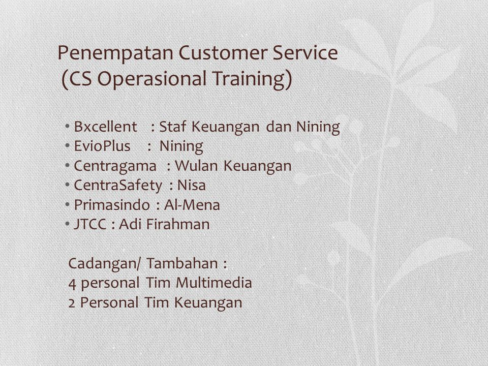 Penempatan Customer Service (CS Operasional Training)