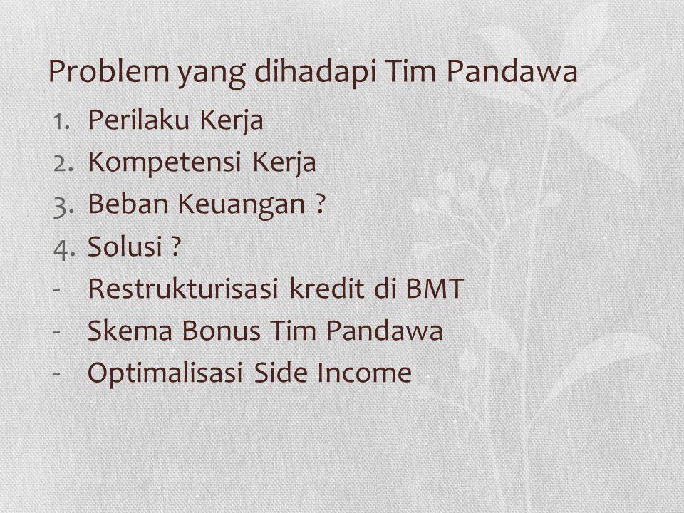 Problem yang dihadapi Tim Pandawa