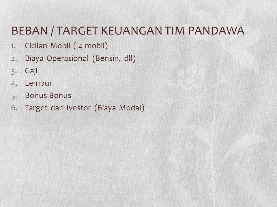BEBAN / TARGET KEUANGAN TIM PANDAWA