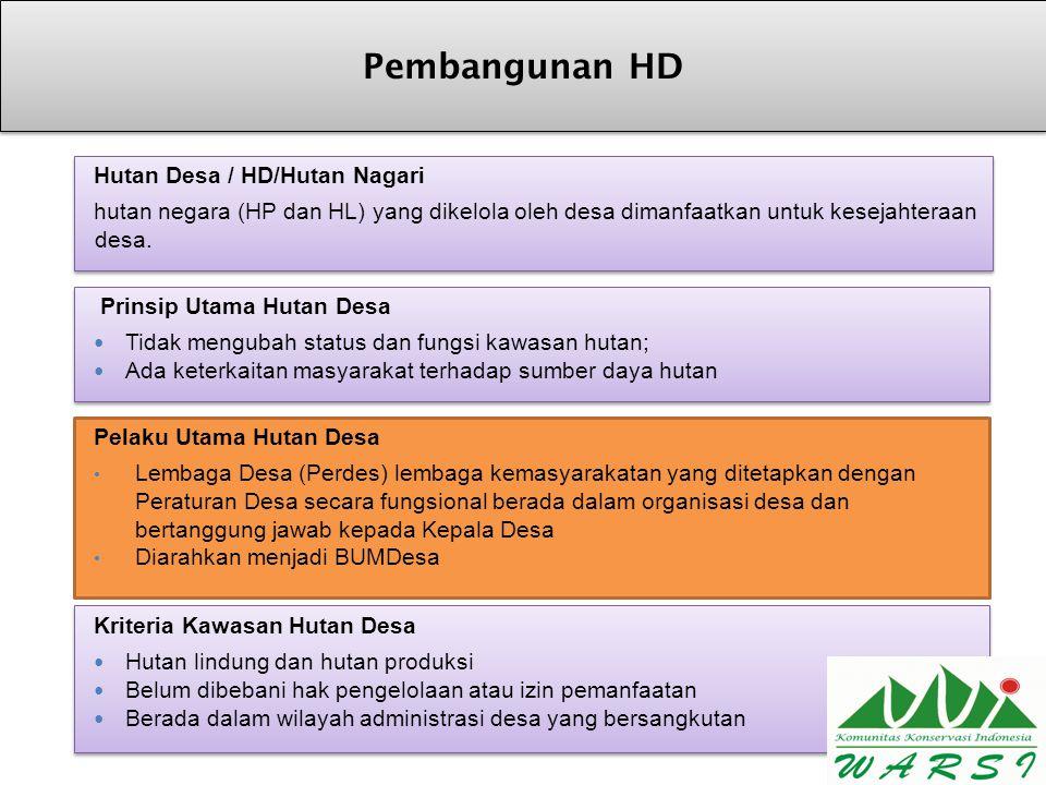 Pembangunan HD Hutan Desa / HD/Hutan Nagari