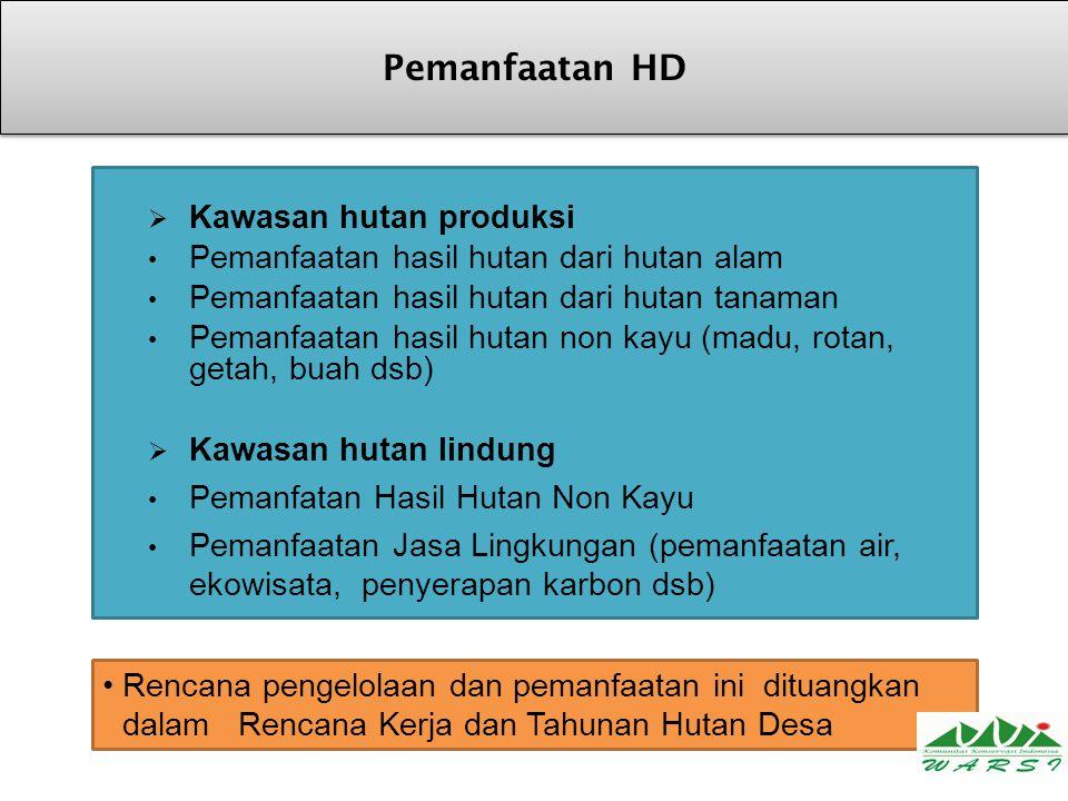 Pemanfaatan HD Kawasan hutan produksi