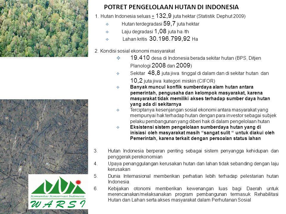 POTRET PENGELOLAAN HUTAN DI INDONESIA
