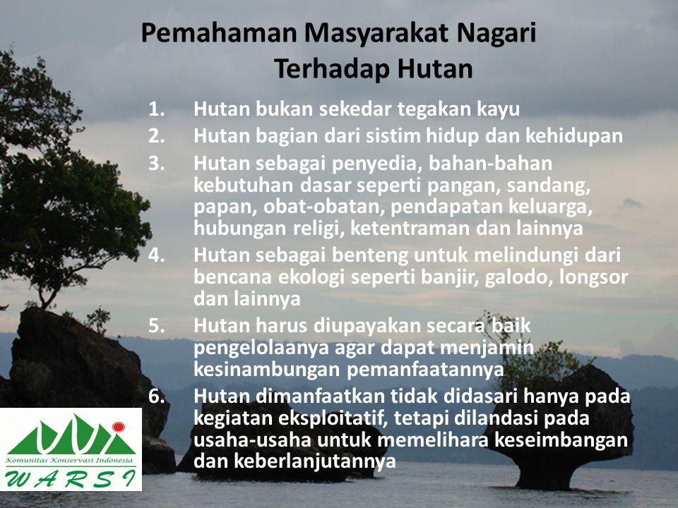 Pemahaman Masyarakat Nagari Terhadap Hutan