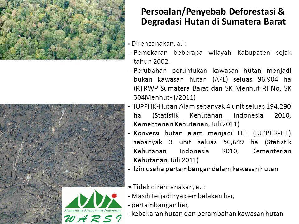 Persoalan/Penyebab Deforestasi & Degradasi Hutan di Sumatera Barat