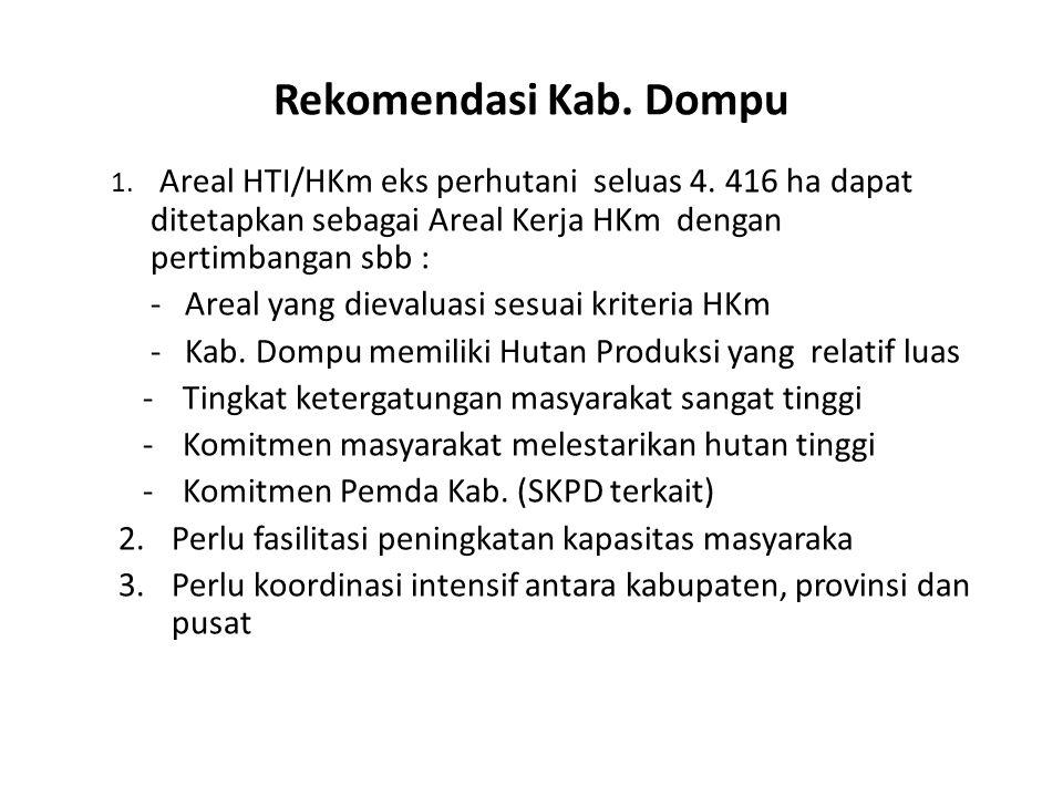 Rekomendasi Kab. Dompu - Areal yang dievaluasi sesuai kriteria HKm