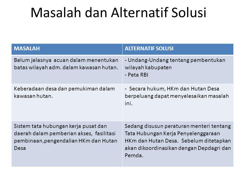 Masalah dan Alternatif Solusi