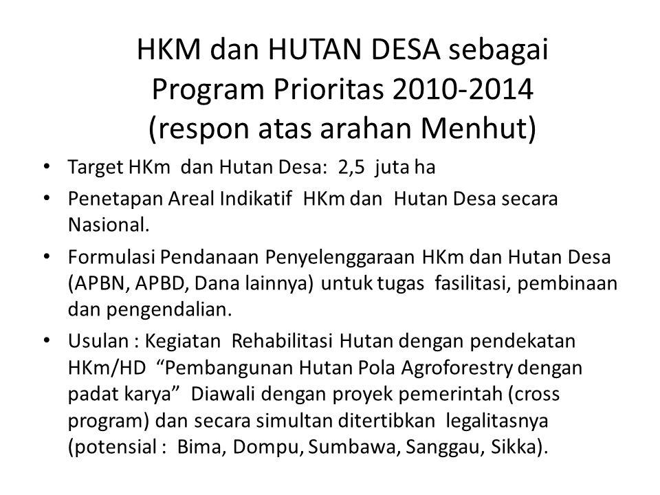 HKM dan HUTAN DESA sebagai Program Prioritas 2010-2014 (respon atas arahan Menhut)