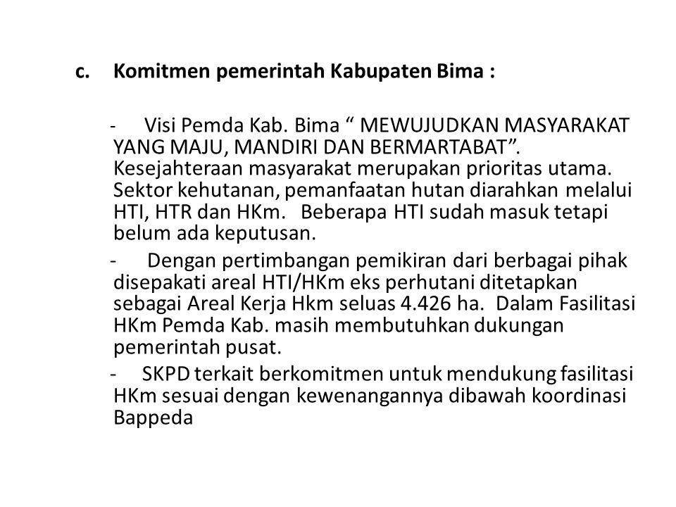 Komitmen pemerintah Kabupaten Bima :
