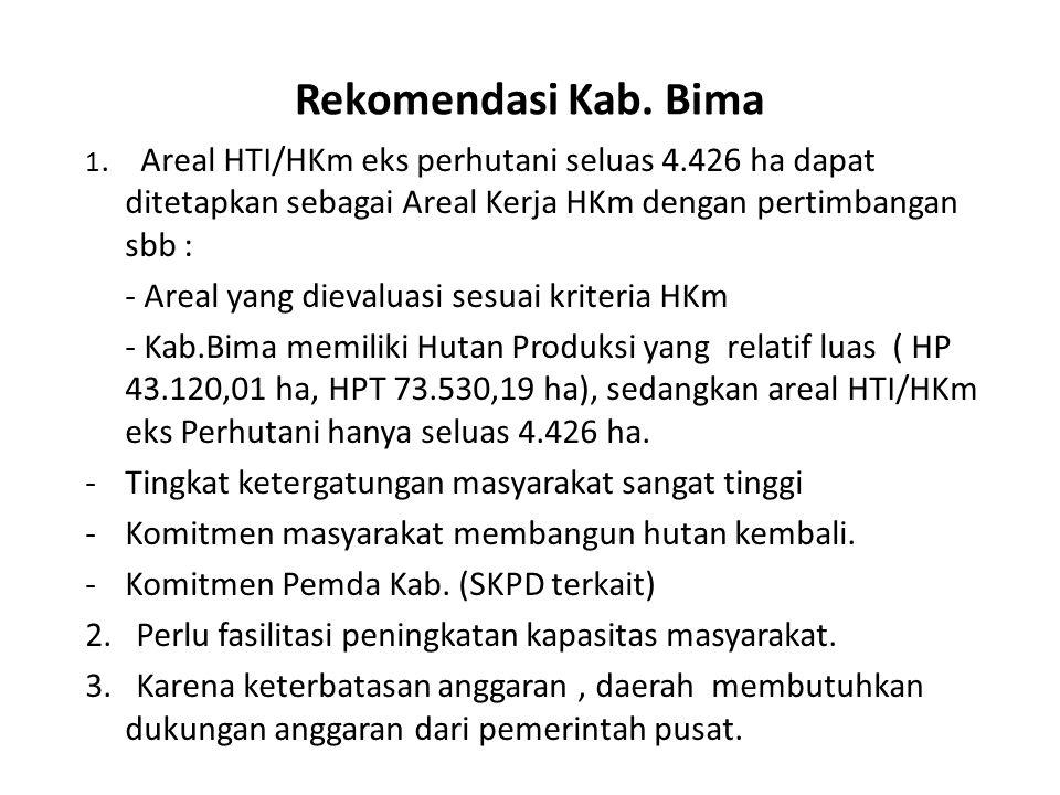 Rekomendasi Kab. Bima - Areal yang dievaluasi sesuai kriteria HKm