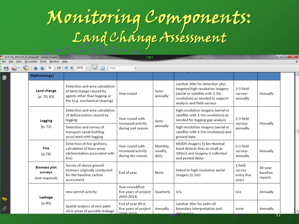 Monitoring Components: Land Change Assessment