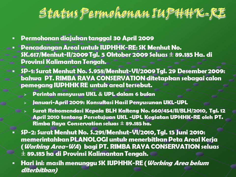 Status Permohonan IUPHHK-RE