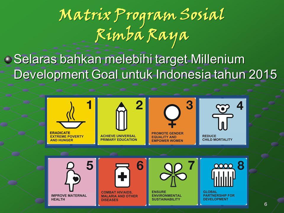 Matrix Program Sosial Rimba Raya