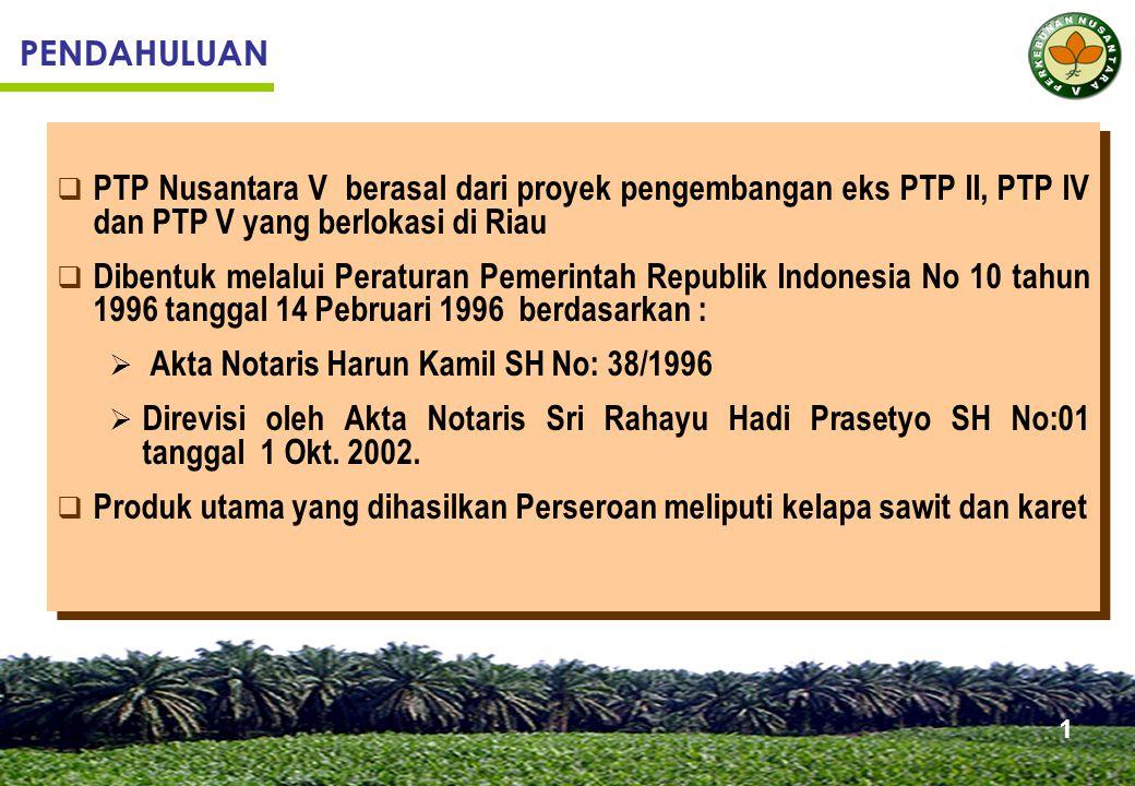 Peran PT. Perkebunan Nusantara
