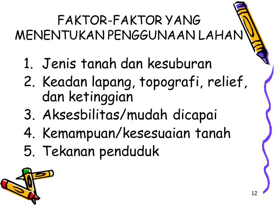 FAKTOR-FAKTOR YANG MENENTUKAN PENGGUNAAN LAHAN