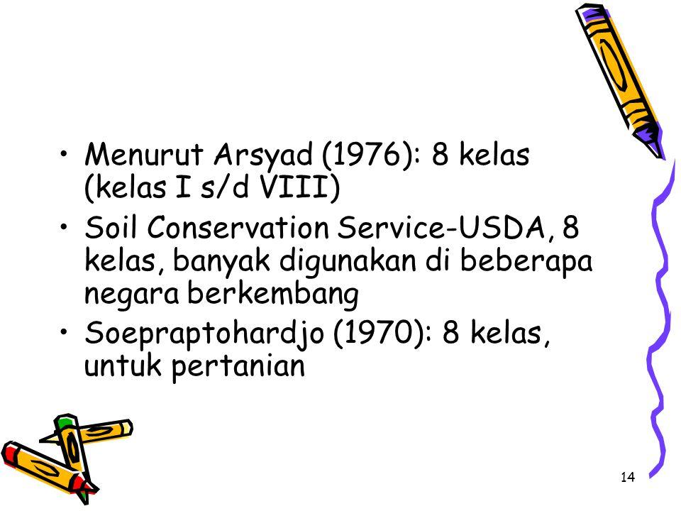 Menurut Arsyad (1976): 8 kelas (kelas I s/d VIII)