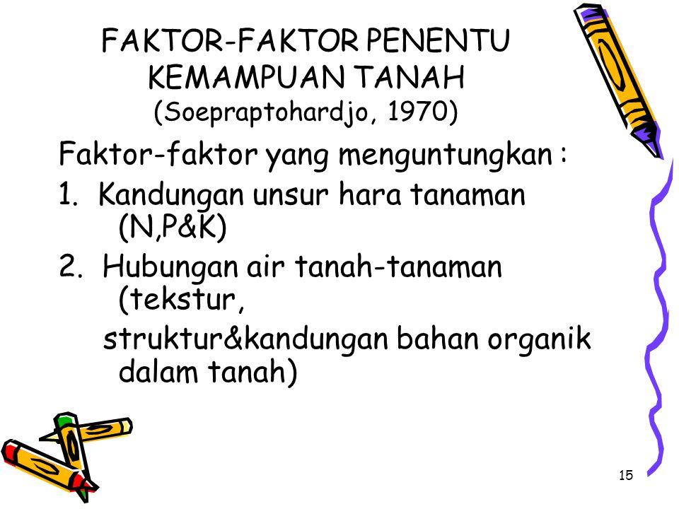 FAKTOR-FAKTOR PENENTU KEMAMPUAN TANAH (Soepraptohardjo, 1970)
