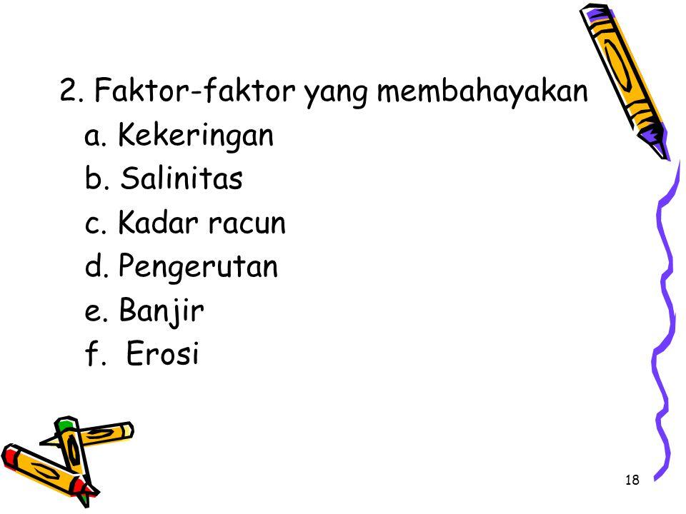 2. Faktor-faktor yang membahayakan