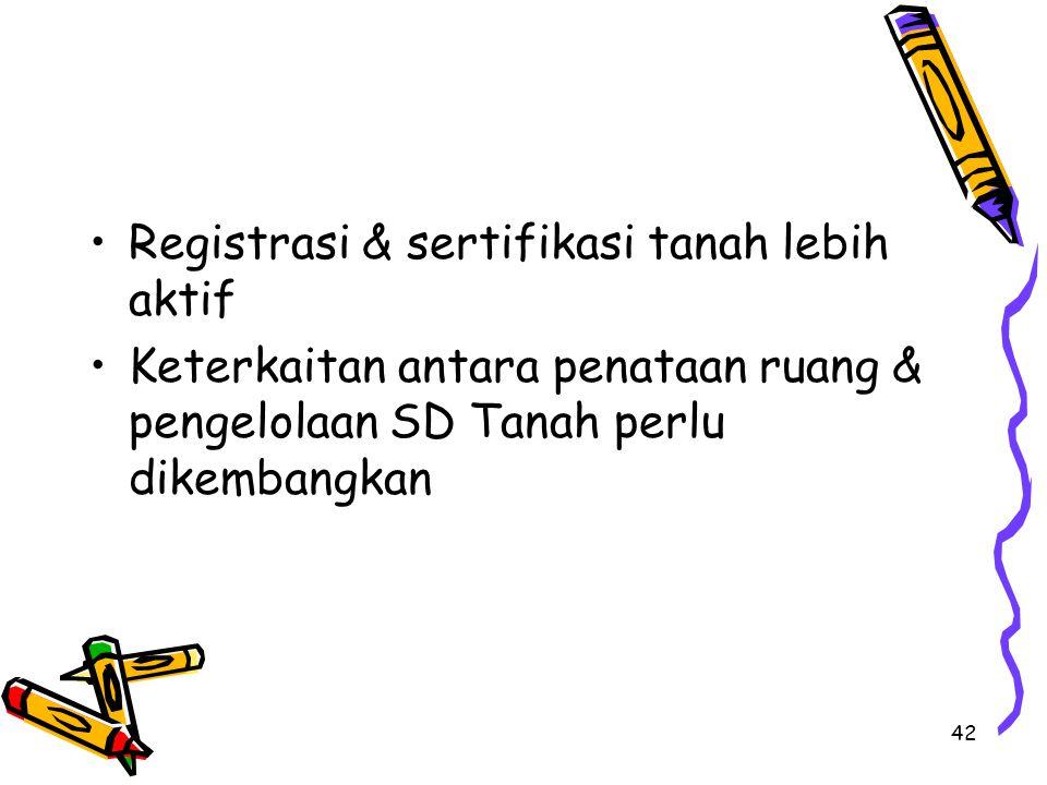 Registrasi & sertifikasi tanah lebih aktif