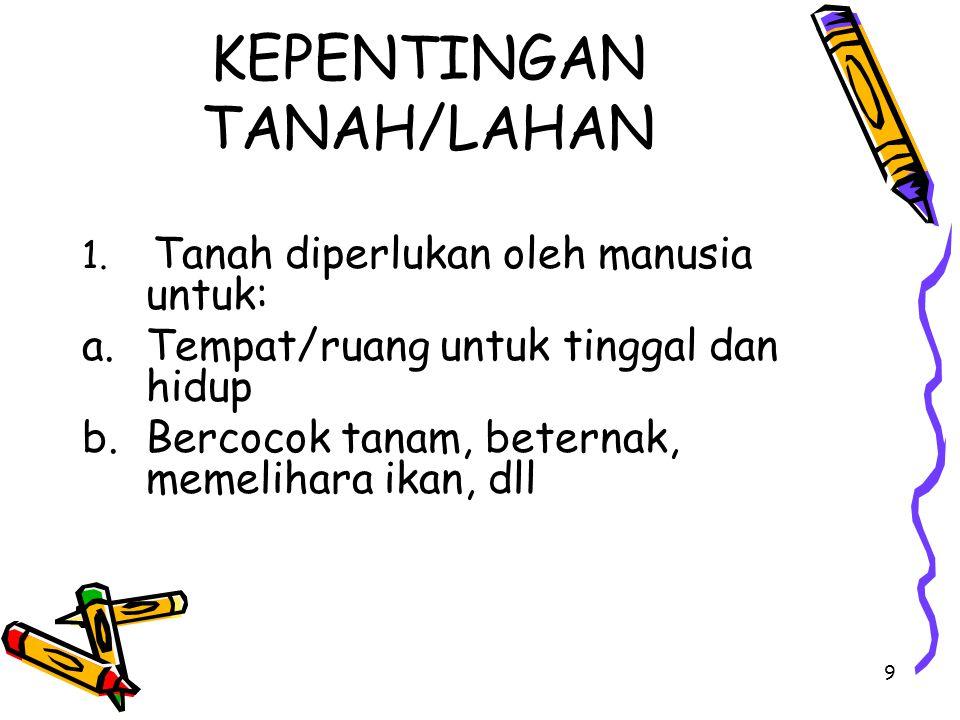 KEPENTINGAN TANAH/LAHAN