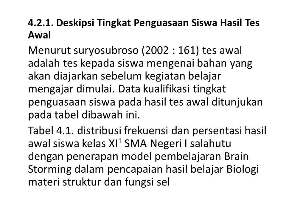 4.2.1. Deskipsi Tingkat Penguasaan Siswa Hasil Tes Awal